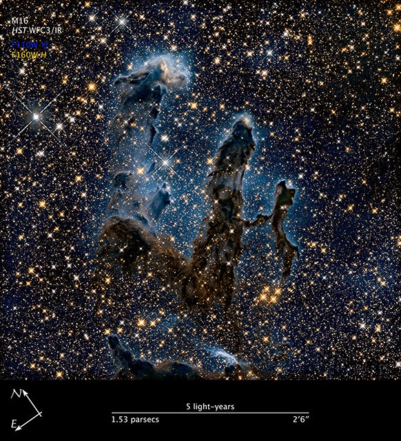 pillars of creation with compass and scale